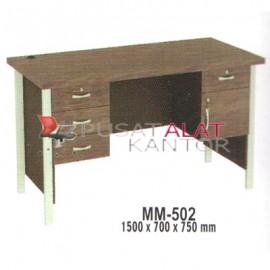 Meja Kantor VIP M Series MM-502 1500 x 700 x 750 mm