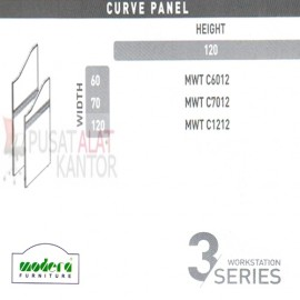 Curve Panel